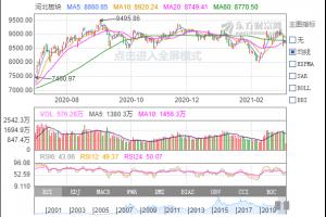 河北板块股票分析一览