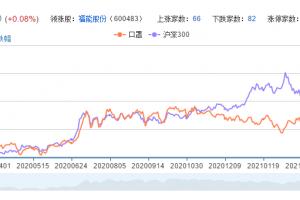 口罩概念股票分析一览