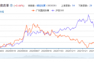 广东国企改革概念股票分析一览