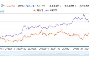 可燃冰概念股票分析一览