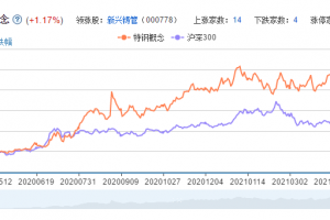 特钢概念股票分析一览