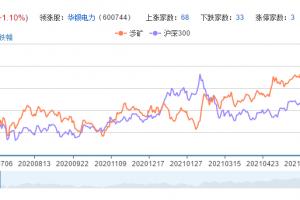 涉矿概念股票分析一览