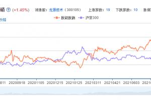 脱硫脱硝概念股票分析一览